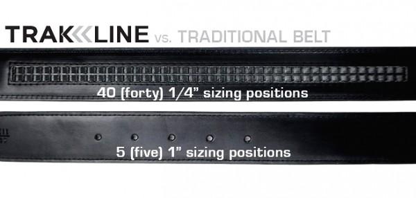 trakline-belt-vs-belt-holes-657x313-
